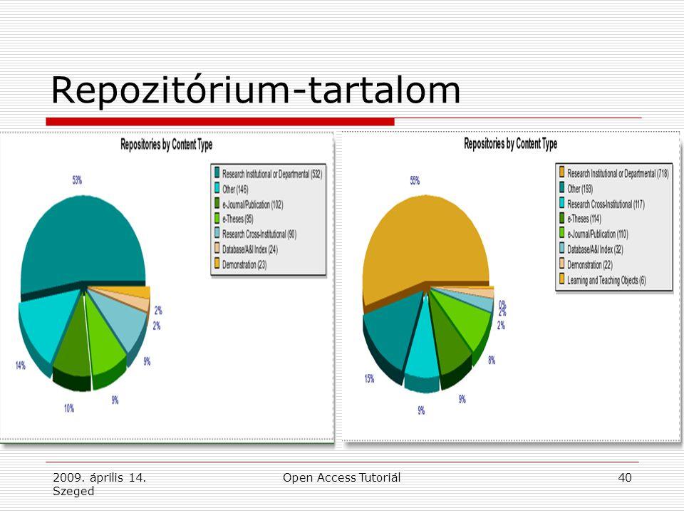2009. április 14. Szeged Open Access Tutoriál40 Repozitórium-tartalom