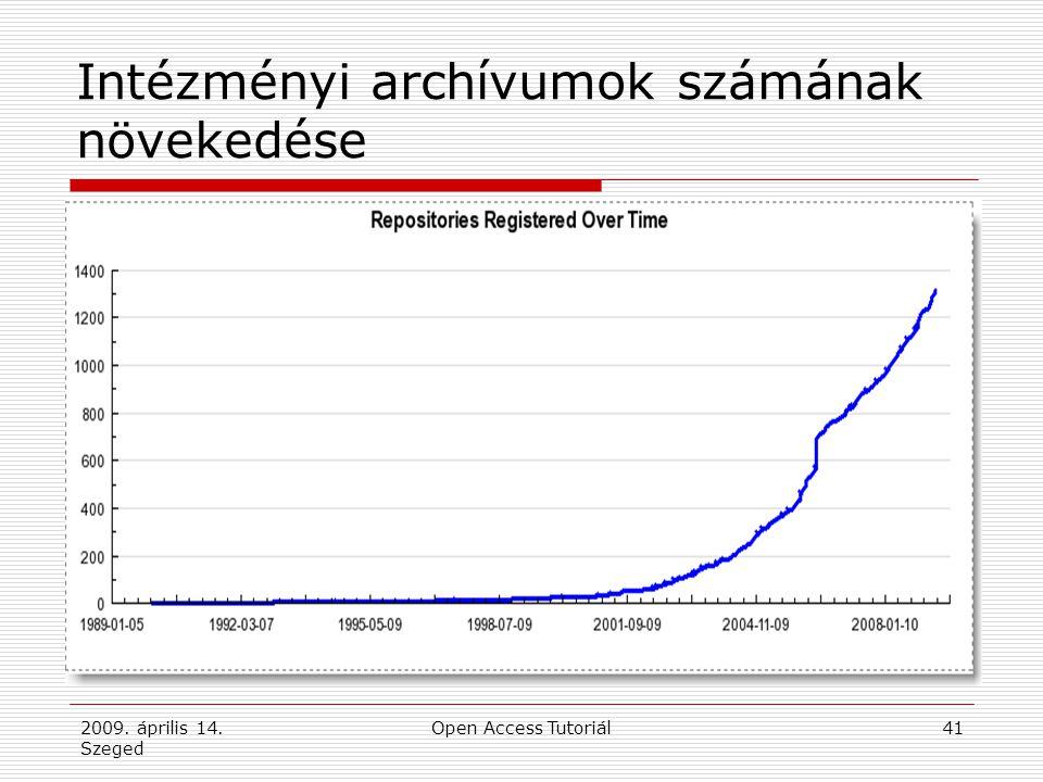2009. április 14. Szeged Open Access Tutoriál41 Intézményi archívumok számának növekedése