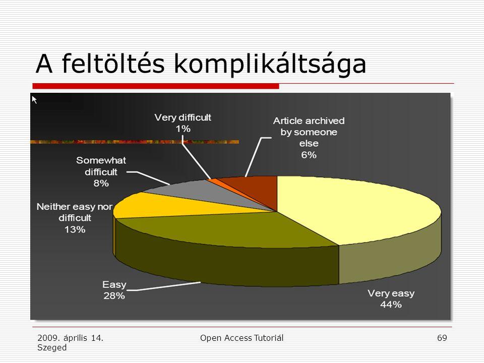 2009. április 14. Szeged Open Access Tutoriál69 A feltöltés komplikáltsága
