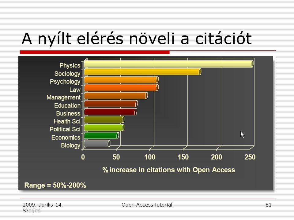 2009. április 14. Szeged Open Access Tutoriál81 A nyílt elérés növeli a citációt
