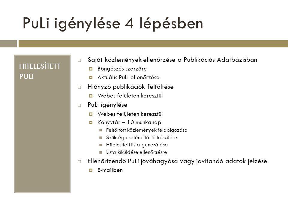 PuLi igénylése 4 lépésben HITELESÍTETT PULI  Saját közlemények ellenőrzése a Publikációs Adatbázisban  Böngészés szerzőre  Aktuális PuLi ellenőrzés