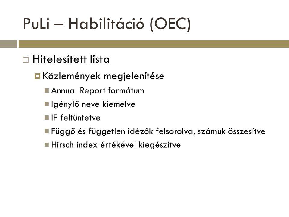 PuLi – Habilitáció (OEC)  Hitelesített lista  Közlemények megjelenítése Annual Report formátum Igénylő neve kiemelve IF feltüntetve Függő és függetl
