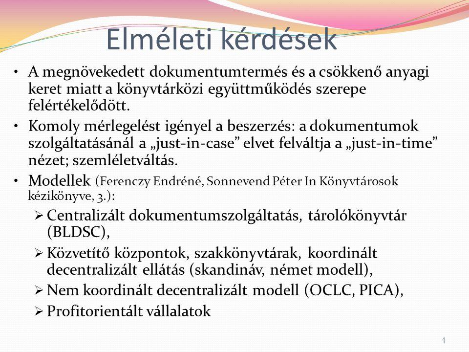 Könyvtár- és gyűjtemény-nyilvántartás: saját adatok karbantartása Bibliográfiai adatbázis: Vocal, KELLO, ISBN-feltöltés Statisztika készítése: Ki milyen kérést kapott.
