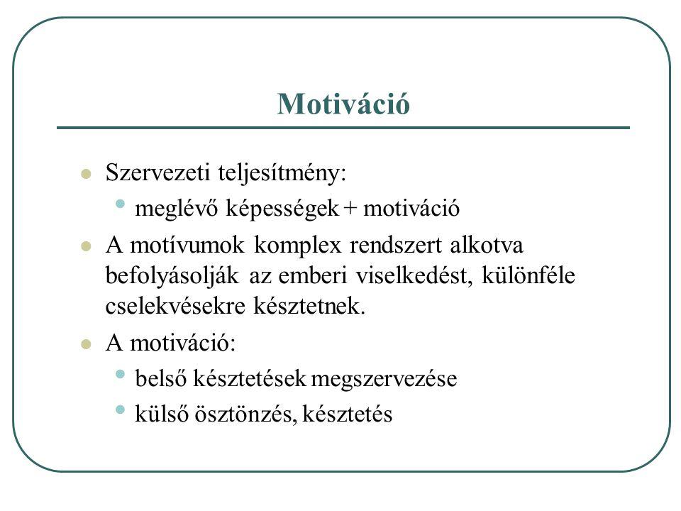 Motiváció Szervezeti teljesítmény: meglévő képességek + motiváció A motívumok komplex rendszert alkotva befolyásolják az emberi viselkedést, különféle