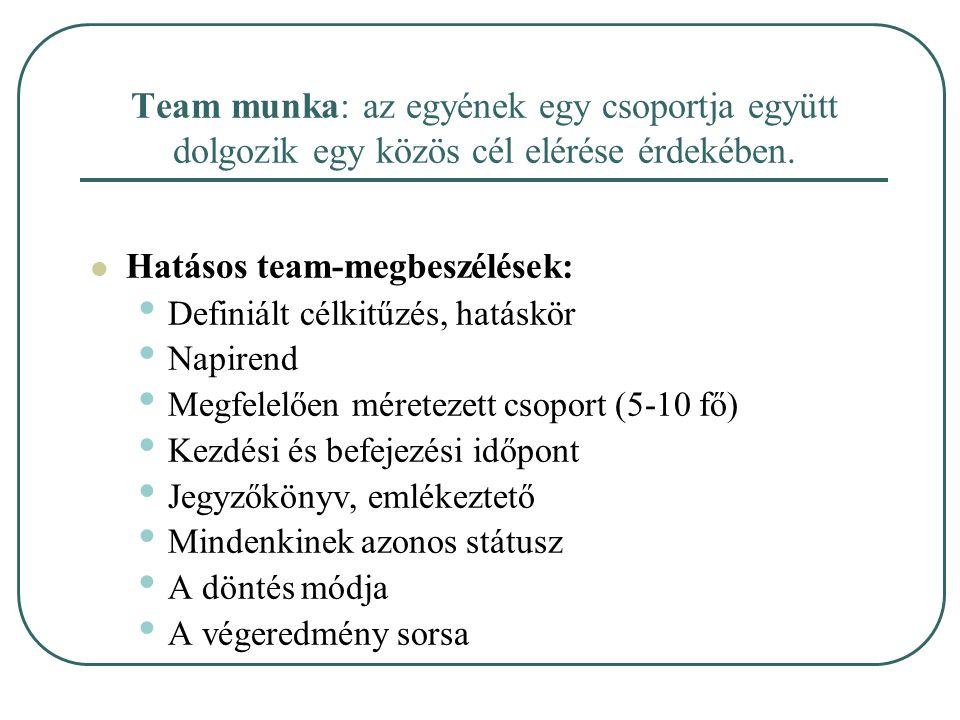 Team munka: az egyének egy csoportja együtt dolgozik egy közös cél elérése érdekében. Hatásos team-megbeszélések: Definiált célkitűzés, hatáskör Napir