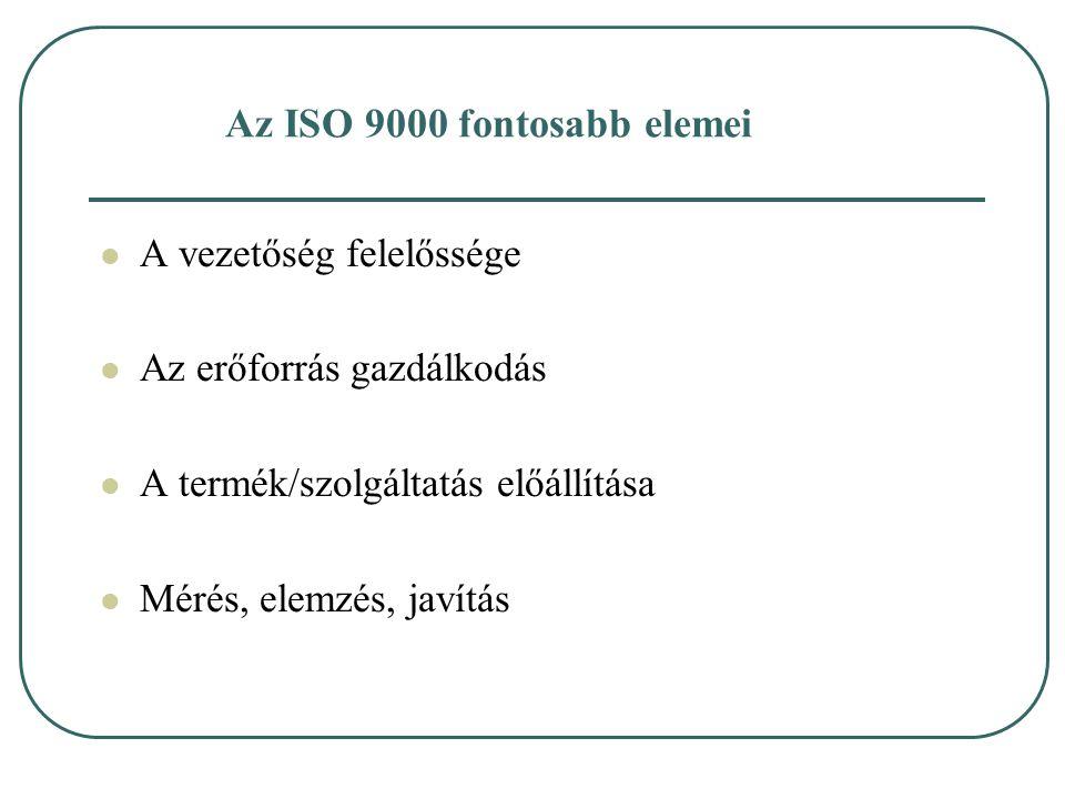 Az ISO 9000 fontosabb elemei A vezetőség felelőssége Az erőforrás gazdálkodás A termék/szolgáltatás előállítása Mérés, elemzés, javítás