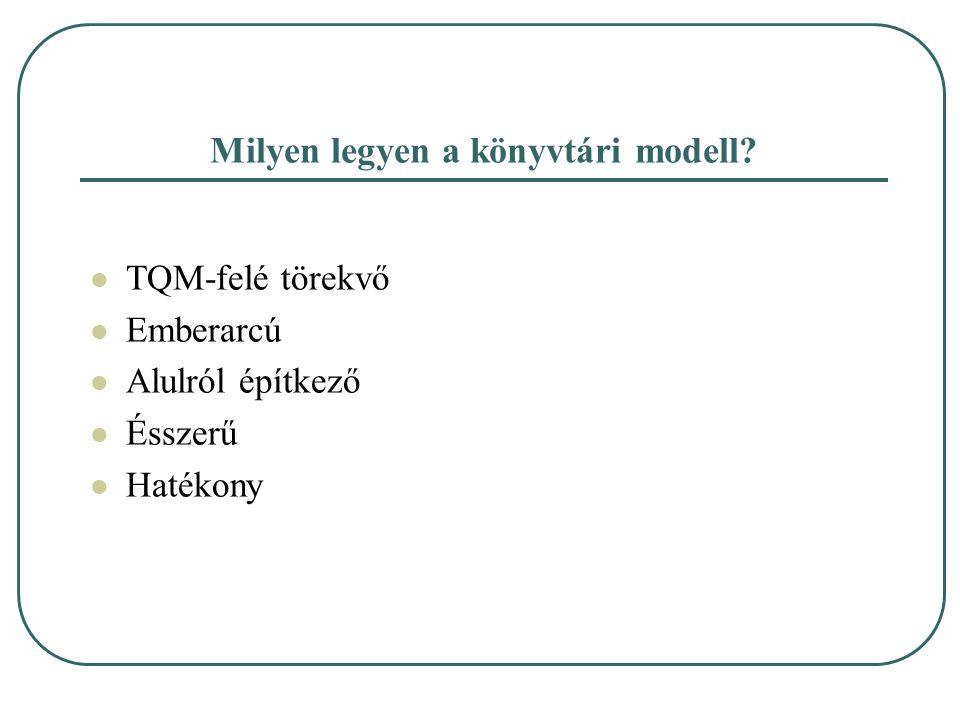 Milyen legyen a könyvtári modell? TQM-felé törekvő Emberarcú Alulról építkező Ésszerű Hatékony