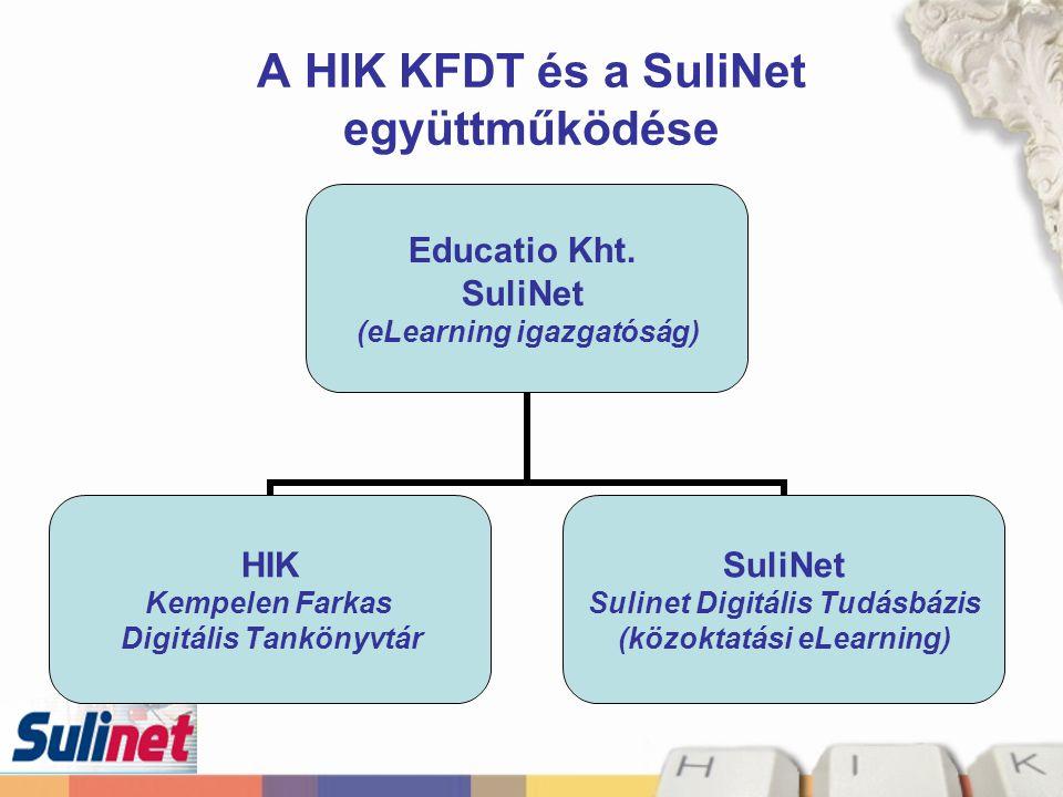 A HIK KFDT és a SuliNet együttműködése Educatio Kht. SuliNet (eLearning igazgatóság) HIK Kempelen Farkas Digitális Tankönyvtár SuliNet Sulinet Digitál