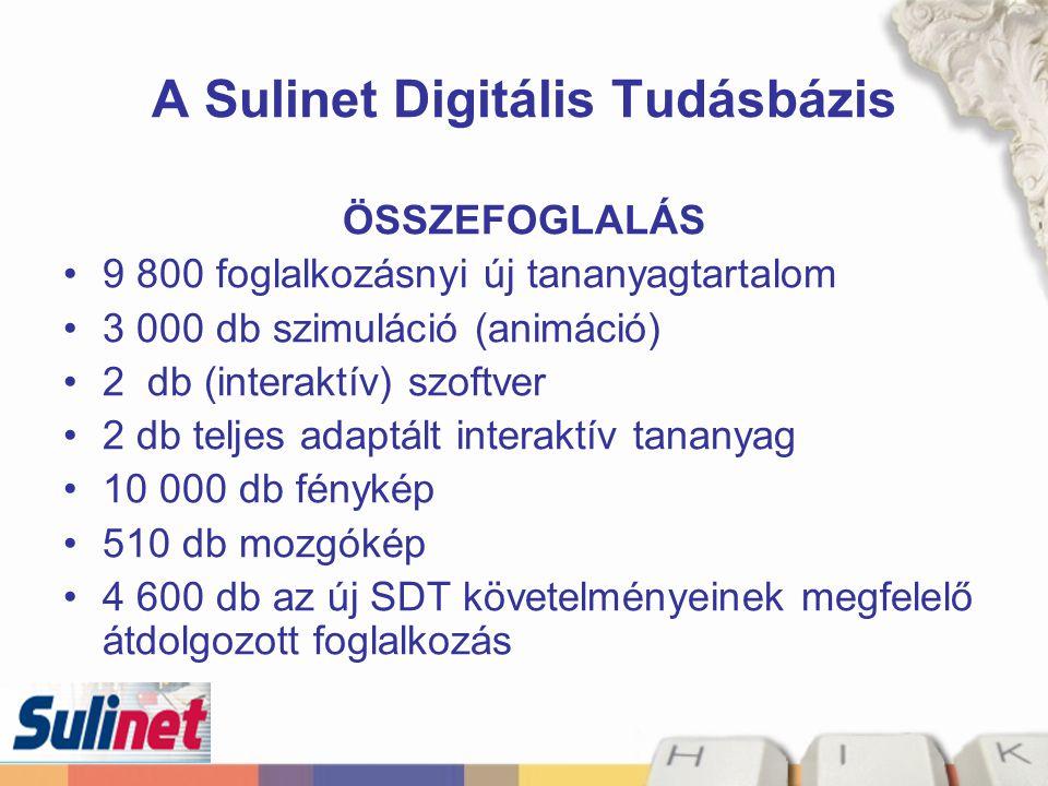A Sulinet Digitális Tudásbázis ÖSSZEFOGLALÁS 9 800 foglalkozásnyi új tananyagtartalom 3 000 db szimuláció (animáció) 2 db (interaktív) szoftver 2 db t