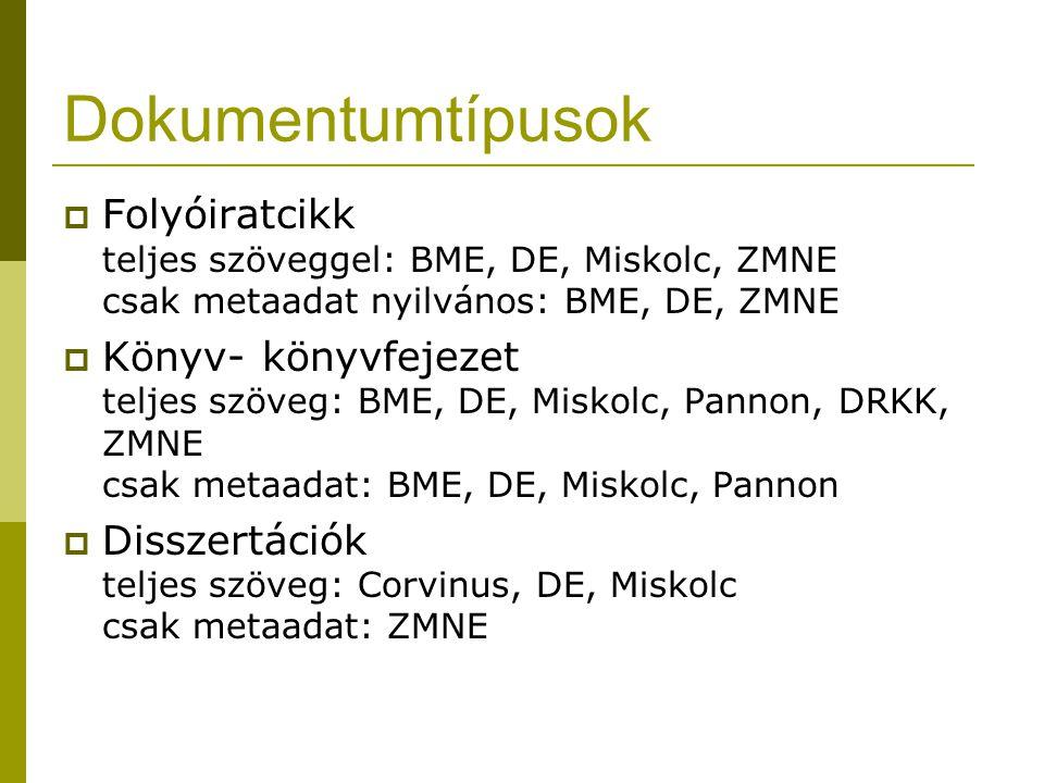 Dokumentumtípusok  Folyóiratcikk teljes szöveggel: BME, DE, Miskolc, ZMNE csak metaadat nyilvános: BME, DE, ZMNE  Könyv- könyvfejezet teljes szöveg: