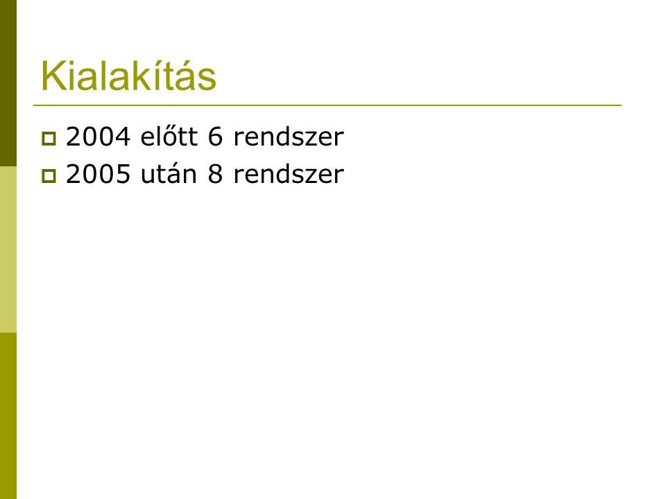 Kialakítás  2004 előtt 6 rendszer  2005 után 8 rendszer