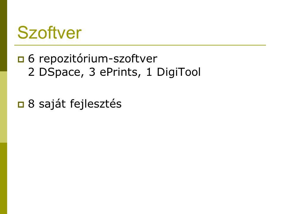 Szoftver  6 repozitórium-szoftver 2 DSpace, 3 ePrints, 1 DigiTool  8 saját fejlesztés