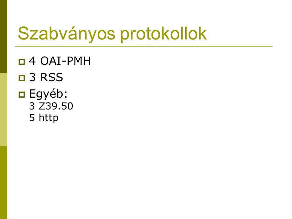 Szabványos protokollok  4 OAI-PMH  3 RSS  Egyéb: 3 Z39.50 5 http