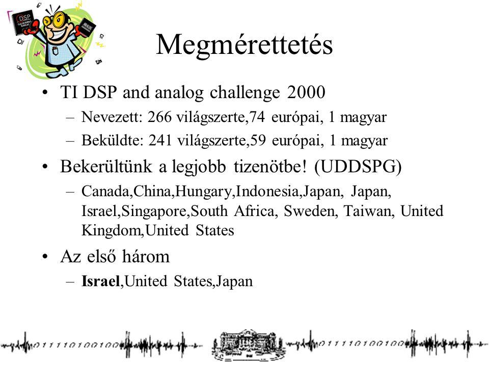 TI DSP and analog challenge 2000 –Nevezett: 266 világszerte,74 európai, 1 magyar –Beküldte: 241 világszerte,59 európai, 1 magyar Bekerültünk a legjobb tizenötbe.