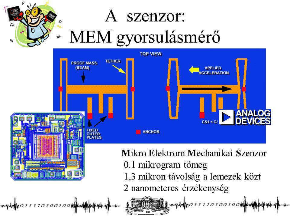A szenzor: MEM gyorsulásmérő Mikro Elektrom Mechanikai Szenzor 0.1 mikrogram tömeg 1,3 mikron távolság a lemezek közt 2 nanometeres érzékenység