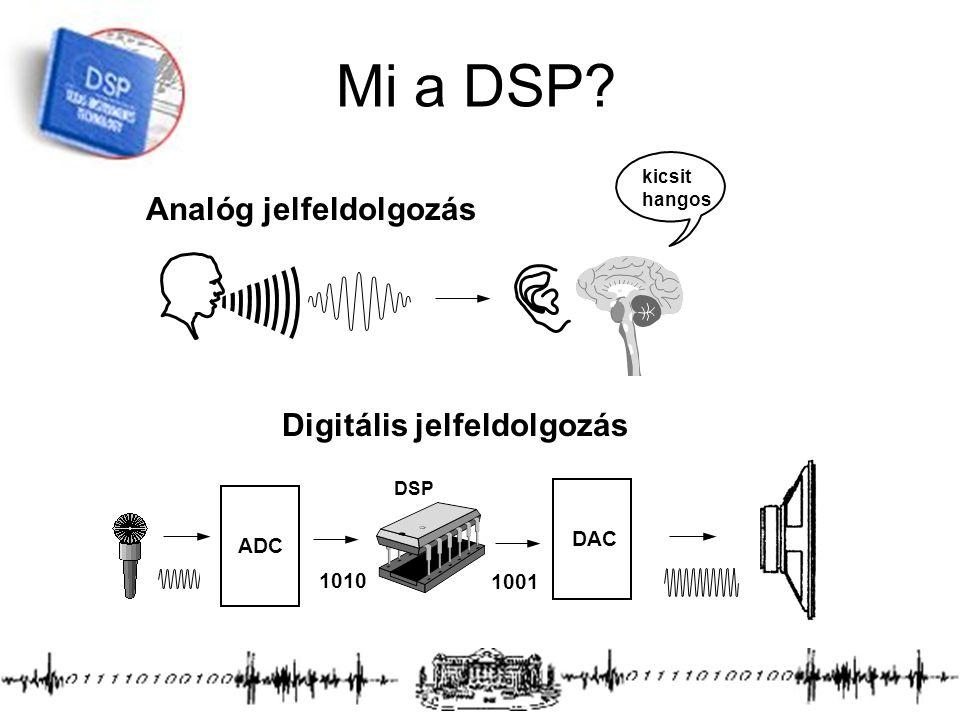 Mi a DSP? kicsit hangos Analóg jelfeldolgozás Digitális jelfeldolgozás ADC DSP DAC 1010 1001