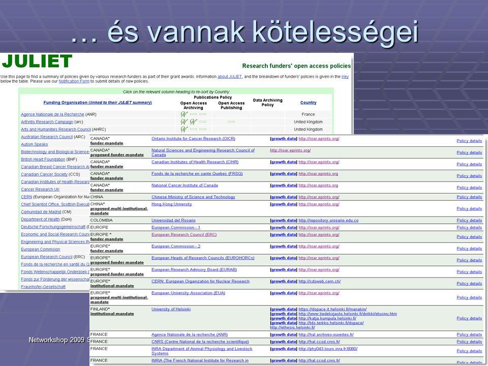 Networkshop 2009 Szeged12 … és vannak kötelességei
