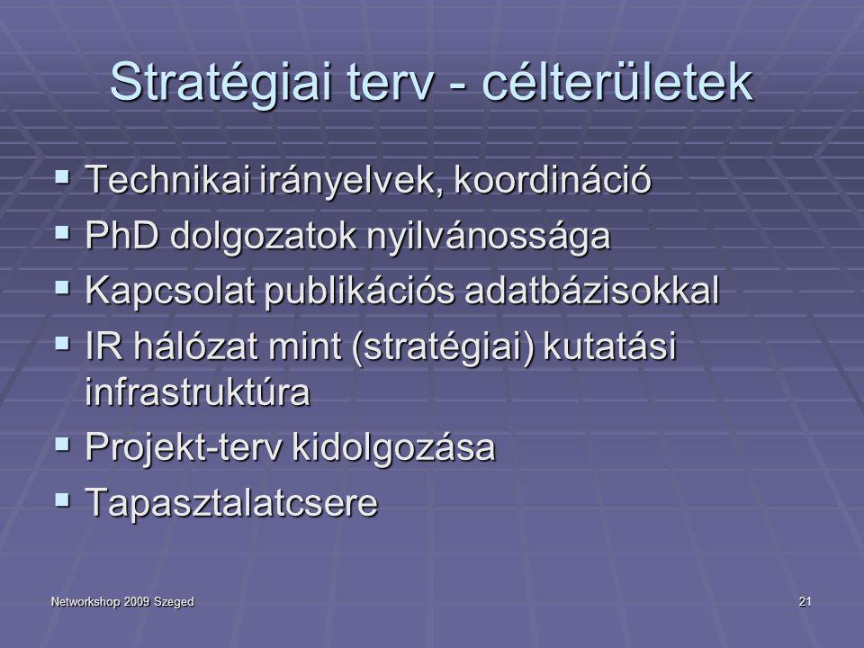 Networkshop 2009 Szeged21 Stratégiai terv - célterületek  Technikai irányelvek, koordináció  PhD dolgozatok nyilvánossága  Kapcsolat publikációs adatbázisokkal  IR hálózat mint (stratégiai) kutatási infrastruktúra  Projekt-terv kidolgozása  Tapasztalatcsere