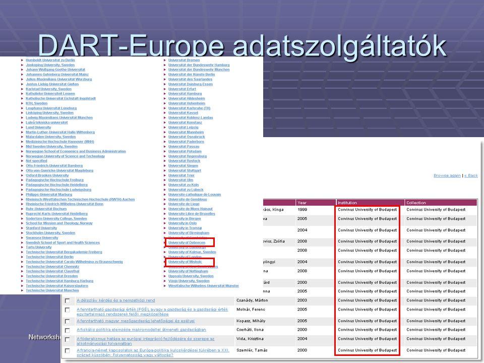 Networkshop 2009 Szeged24 DART-Europe adatszolgáltatók