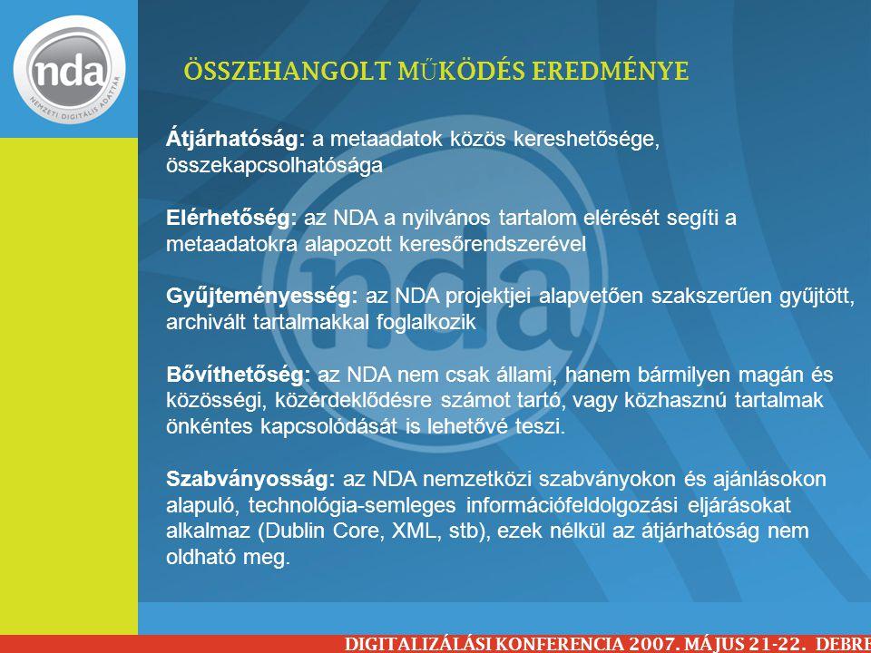 SZOLGÁLTATÁSOK DIGITALIZÁLÁSI KONFERENCIA 2007.MÁJUS 21 – 22.