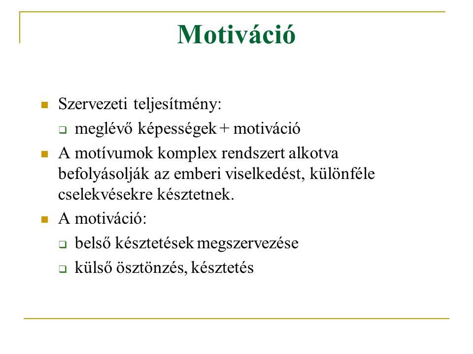 Motiváció Szervezeti teljesítmény:  meglévő képességek + motiváció A motívumok komplex rendszert alkotva befolyásolják az emberi viselkedést, különfé