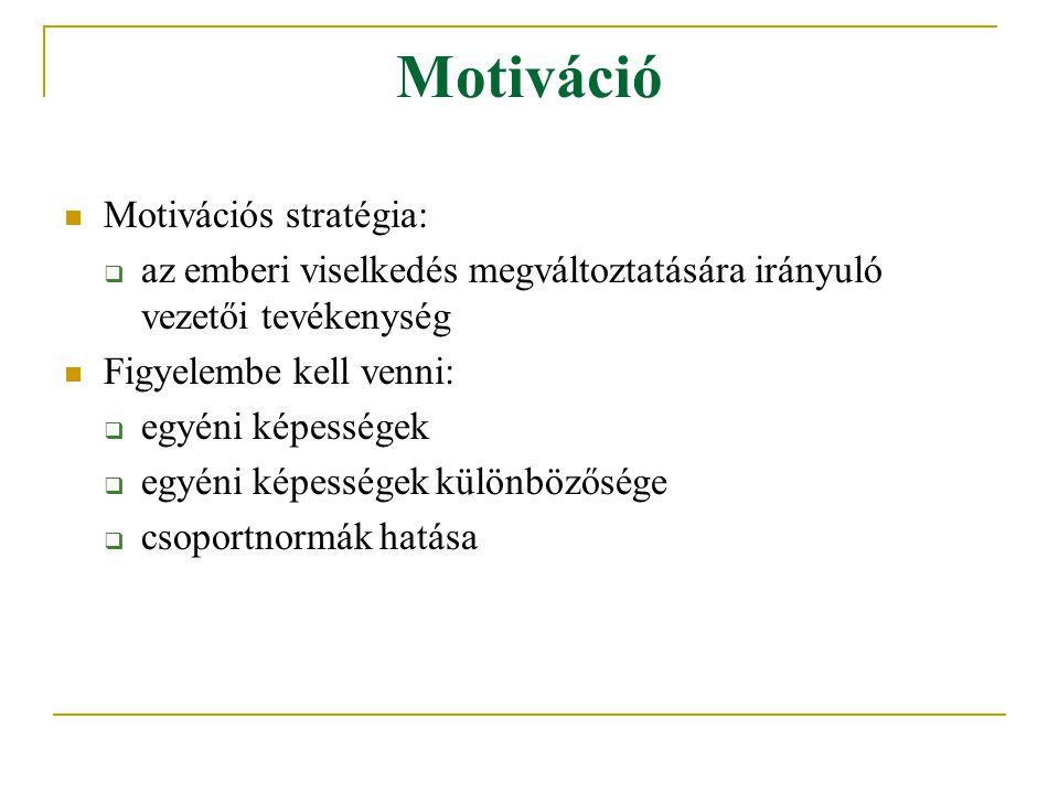Motiváció Motivációs stratégia:  az emberi viselkedés megváltoztatására irányuló vezetői tevékenység Figyelembe kell venni:  egyéni képességek  egy