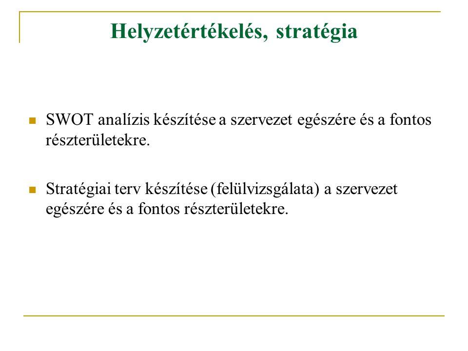 Helyzetértékelés, stratégia SWOT analízis készítése a szervezet egészére és a fontos részterületekre. Stratégiai terv készítése (felülvizsgálata) a sz