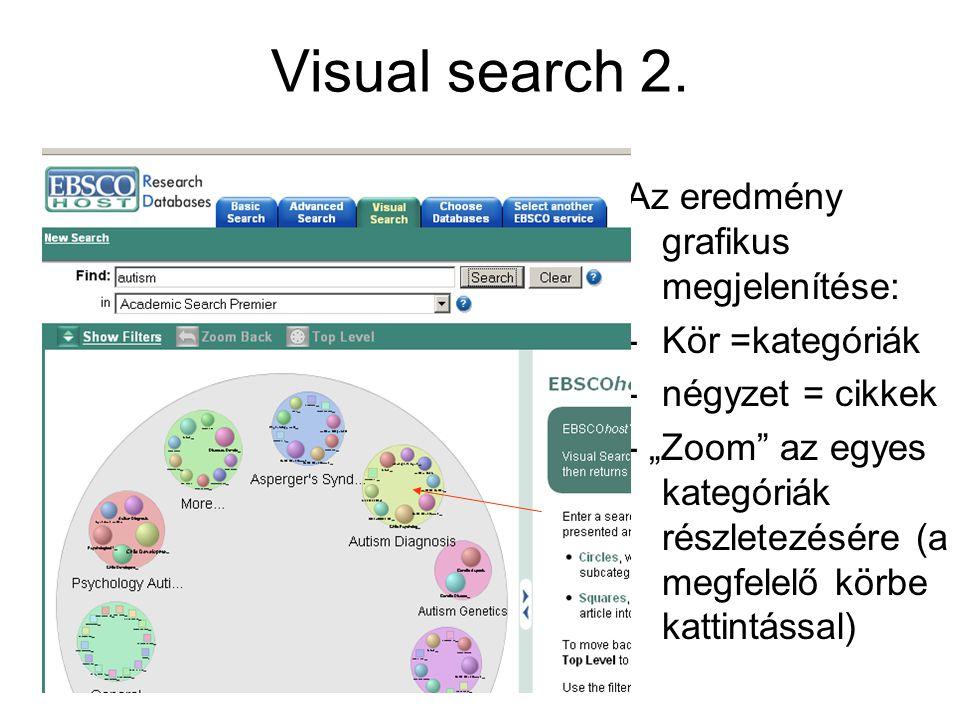 """Visual search 2. Az eredmény grafikus megjelenítése: -Kör =kategóriák -négyzet = cikkek - """"Zoom"""" az egyes kategóriák részletezésére (a megfelelő körbe"""