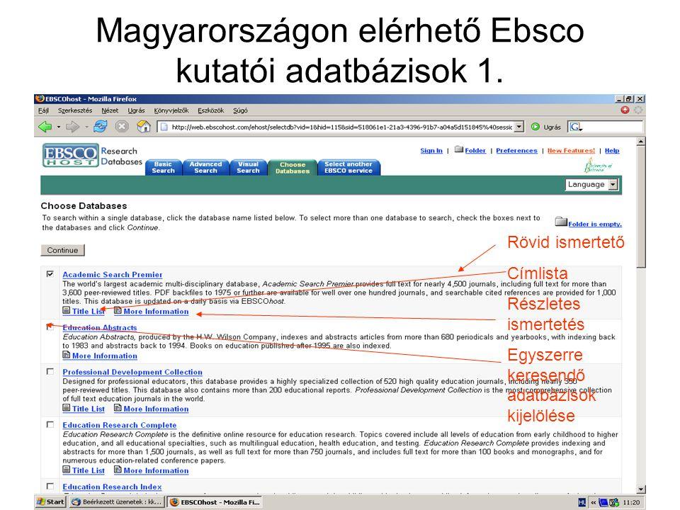 Magyarországon elérhető Ebsco kutatói adatbázisok 1.