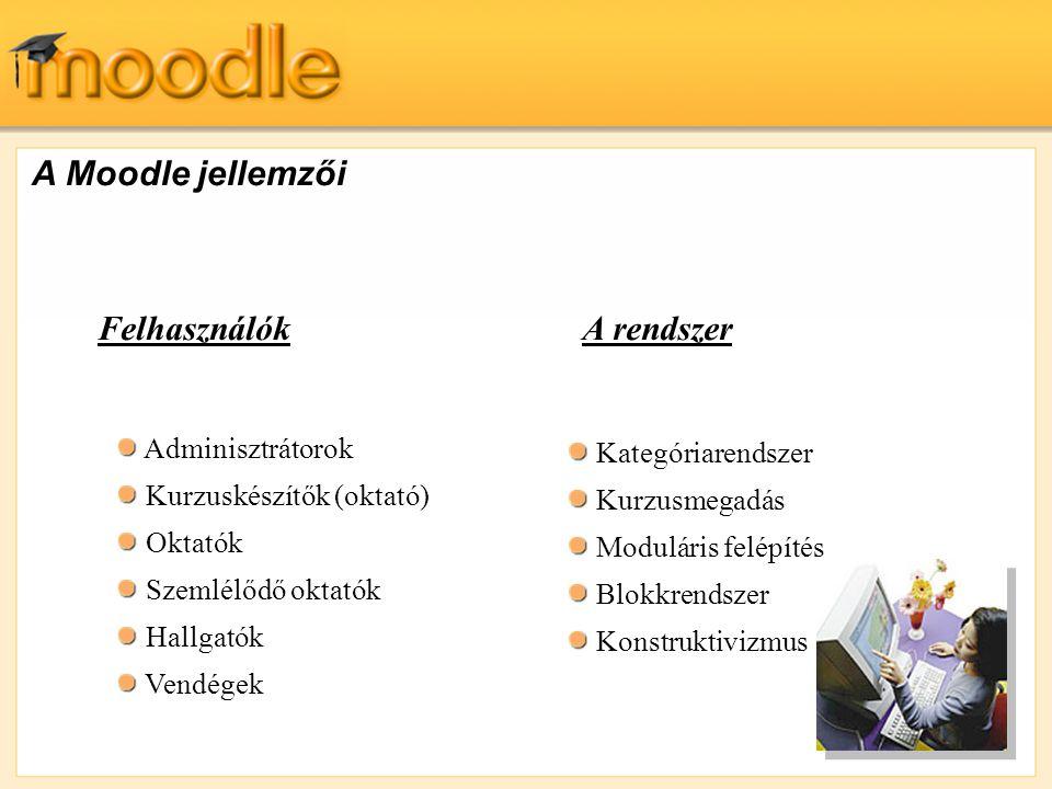 A Moodle jellemzői Felhasználók Adminisztrátorok Kurzuskészítők (oktató) Oktatók Szemlélődő oktatók Hallgatók Vendégek A rendszer Kategóriarendszer Kurzusmegadás Moduláris felépítés Blokkrendszer Konstruktivizmus