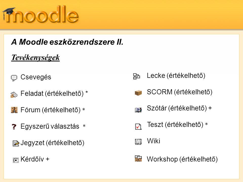 A Moodle eszközrendszere II. Tevékenységek Csevegés Feladat (értékelhető) * Fórum (értékelhető) * Egyszerű választás * Jegyzet (értékelhető) Kérdőív +