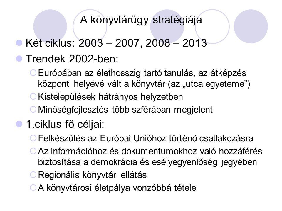 """A könyvtárügy stratégiája Két ciklus: 2003 – 2007, 2008 – 2013 Trendek 2002-ben:  Európában az élethosszig tartó tanulás, az átképzés központi helyévé vált a könyvtár (az """"utca egyeteme )  Kistelepülések hátrányos helyzetben  Minőségfejlesztés több szférában megjelent 1.ciklus fő céljai:  Felkészülés az Európai Unióhoz történő csatlakozásra  Az információhoz és dokumentumokhoz való hozzáférés biztosítása a demokrácia és esélyegyenlőség jegyében  Regionális könyvtári ellátás  A könyvtárosi életpálya vonzóbbá tétele"""