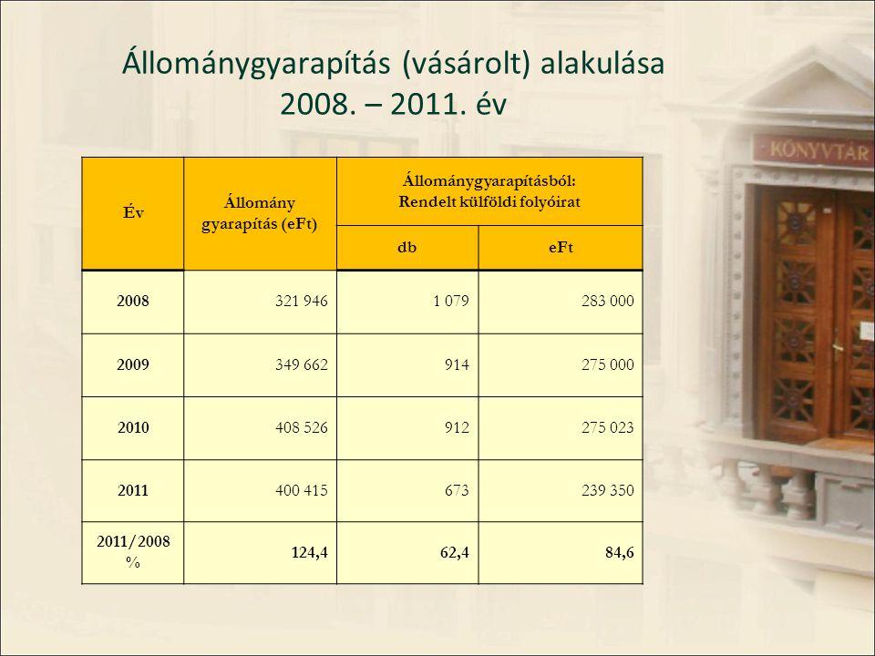 Állománygyarapítás (vásárolt) alakulása 2008. – 2011.
