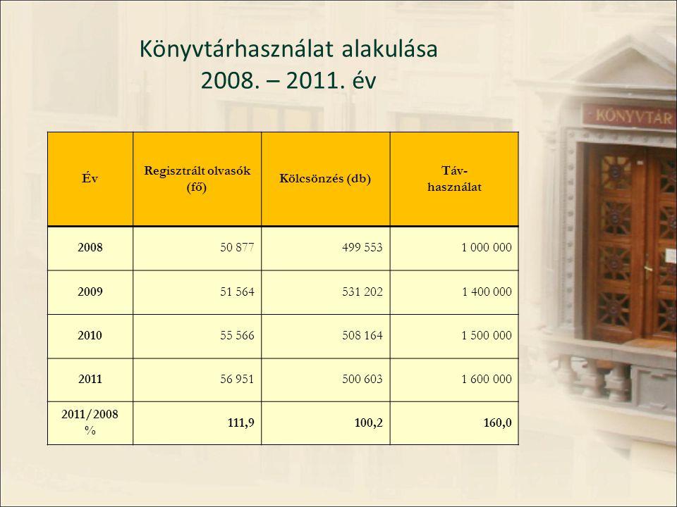 Könyvtárhasználat alakulása 2008. – 2011.