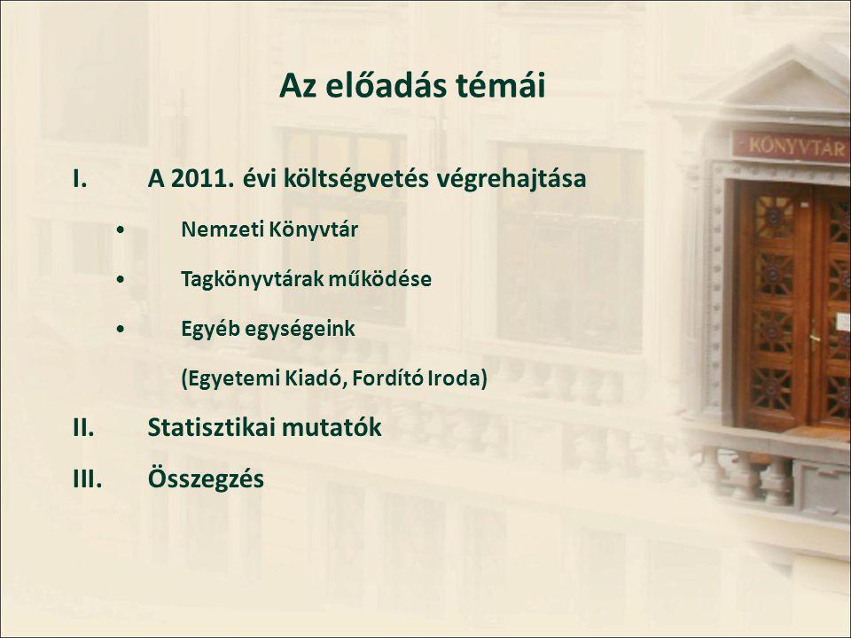 Pályázatok A Könyvtár folyamatosan követi a pályázati lehetőségeket, önállóan, konzorciumban egyéb intézményekkel, ill.