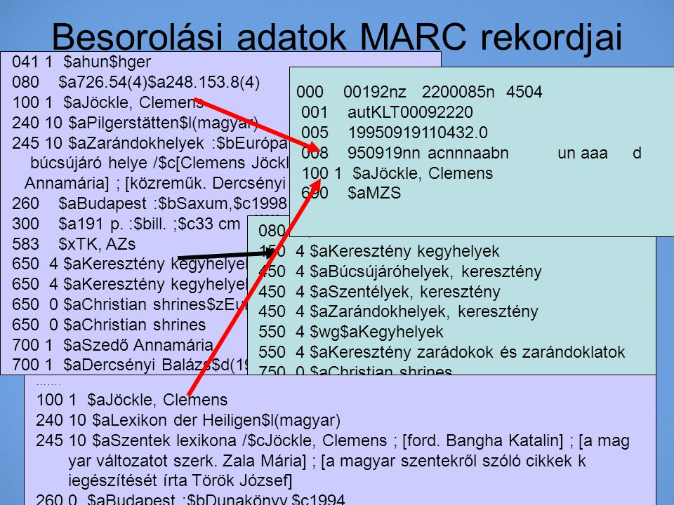 Besorolási adatok MARC rekordjai 041 1 $ahun$hger 080 $a726.54(4)$a248.153.8(4) 100 1 $aJöckle, Clemens 240 10 $aPilgerstätten$l(magyar) 245 10 $aZará