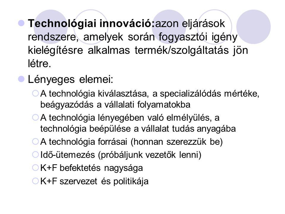 Technológiai innováció:azon eljárások rendszere, amelyek során fogyasztói igény kielégítésre alkalmas termék/szolgáltatás jön létre. Lényeges elemei: