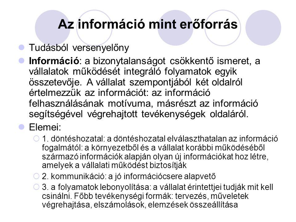 Az információ mint erőforrás Tudásból versenyelőny Információ: a bizonytalanságot csökkentő ismeret, a vállalatok működését integráló folyamatok egyik
