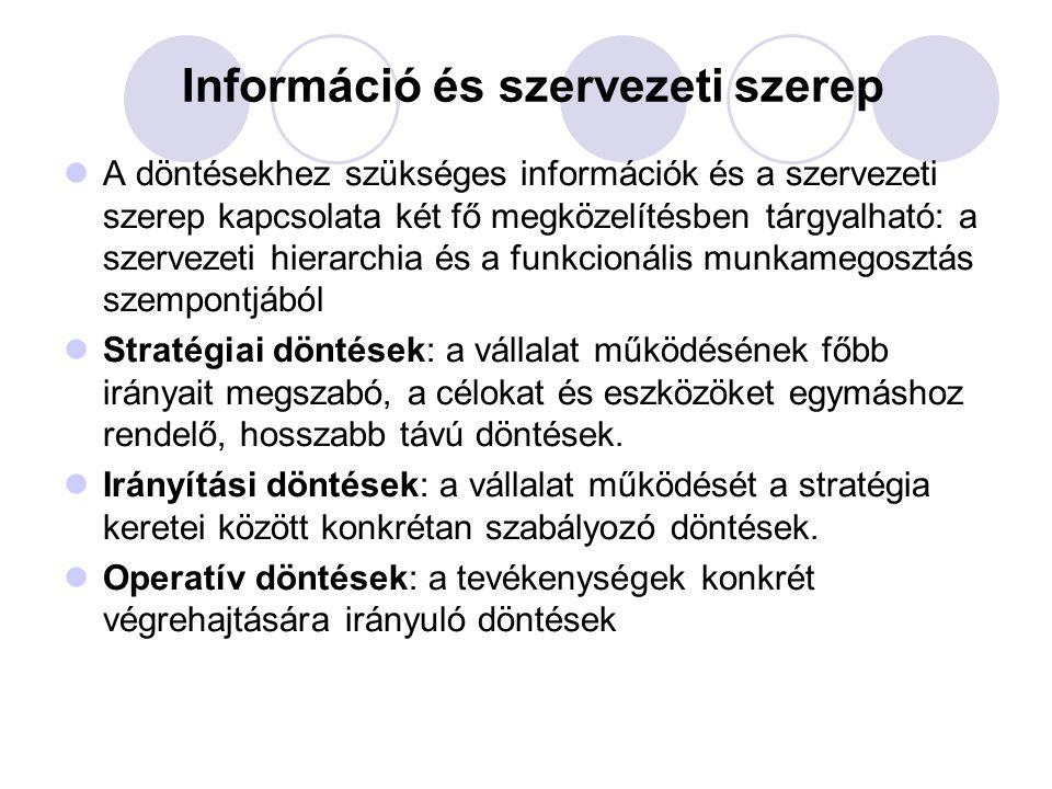 Információ és szervezeti szerep A döntésekhez szükséges információk és a szervezeti szerep kapcsolata két fő megközelítésben tárgyalható: a szervezeti