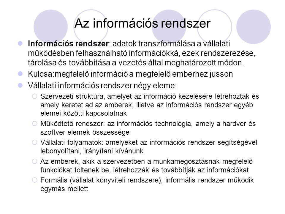 Az információs rendszer Információs rendszer: adatok transzformálása a vállalati működésben felhasználható információkká, ezek rendszerezése, tárolása
