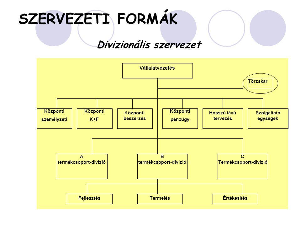 SZERVEZETI FORMÁK Divizionális szervezet Vállalatvezetés Központi személyzeti Központi K+F Központi pénzügy Hosszú távú tervezés Törzskar A termékcsop