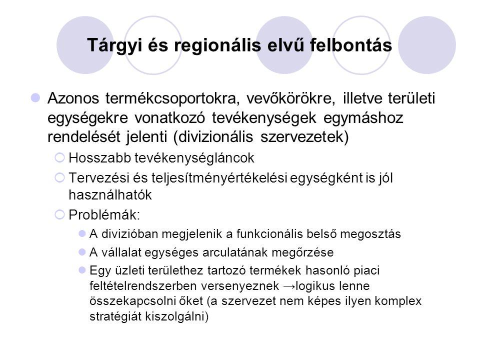 Tárgyi és regionális elvű felbontás Azonos termékcsoportokra, vevőkörökre, illetve területi egységekre vonatkozó tevékenységek egymáshoz rendelését je