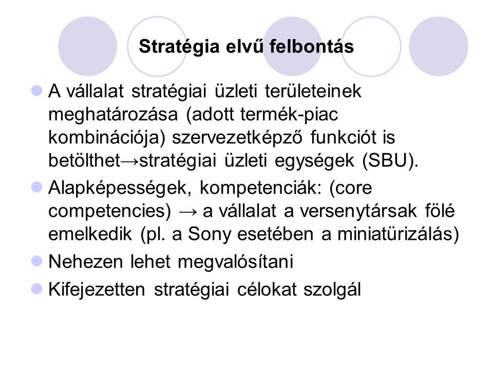 Stratégia elvű felbontás A vállalat stratégiai üzleti területeinek meghatározása (adott termék-piac kombinációja) szervezetképző funkciót is betölthet