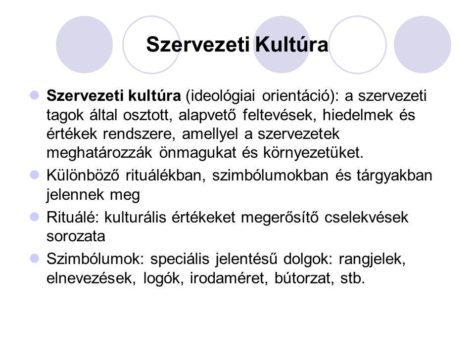 Szervezeti Kultúra Szervezeti kultúra (ideológiai orientáció): a szervezeti tagok által osztott, alapvető feltevések, hiedelmek és értékek rendszere,