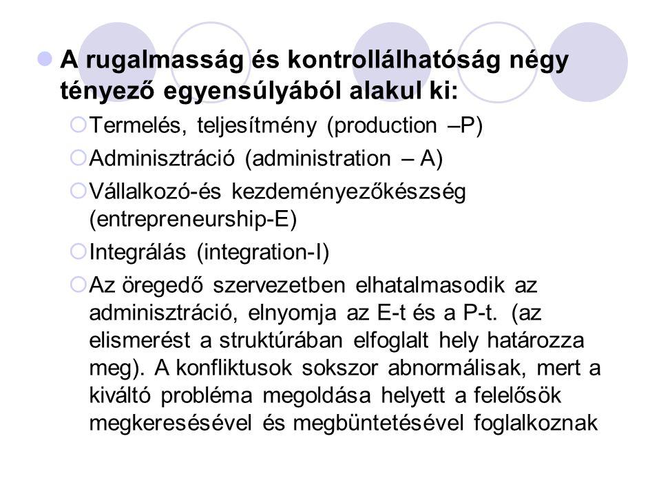 A rugalmasság és kontrollálhatóság négy tényező egyensúlyából alakul ki:  Termelés, teljesítmény (production –P)  Adminisztráció (administration – A