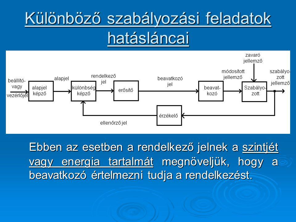 Különböző szabályozási feladatok hatásláncai Ebben az esetben a rendelkező jelet a beavatkozó átalakítás nélkül, közvetlenül értelmezni tudja.