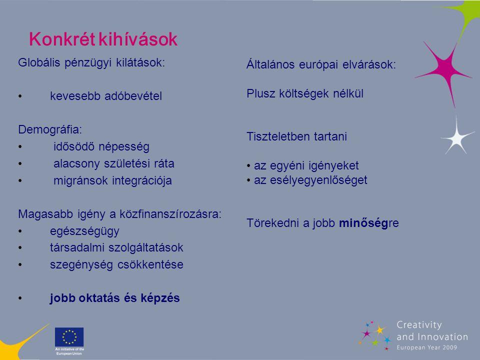 Gazdasági kilátások Verseny: komparatív és kompetitív előnyök Munkaerőpiaci kilátások: 2020-ra a munkahelyeknek kb.