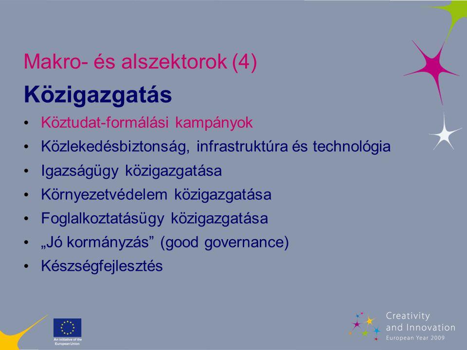 Makro- és alszektorok (5) Technológia, tudomány IKT Technológiai vagy tudományos vállalkozás létrehozása Készségfejlesztés (technológia, tudomány, IKT) Nők szerepének előmozdítása a technológiafejlesztésben Öko-innováció Társadalmi E-befogadás (e-inclusive society) IKT és technológia az egészség szolgálatában