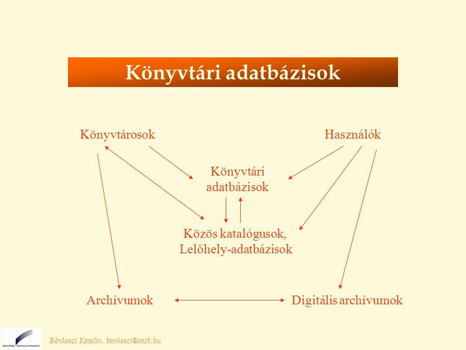 Bánkeszi Katalin, bankeszi@oszk.hu Könyvtári adatbázisok Könyvtárosok Használók Közös katalógusok, Lelőhely-adatbázisok ArchívumokDigitális archívumok
