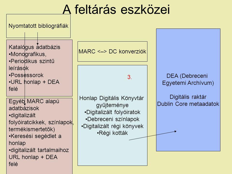 A feltárás eszközei Katalógus adatbázis Monografikus, Periodikus szintű leírások Possessorok URL honlap + DEA felé Egyéb MARC alapú adatbázisok digitalizált folyóiratcikkek, színlapok, termékismertetők) Keresési segédlet a honlap digitalizált tartalmaihoz URL honlap + DEA felé Honlap Digitális Könyvtár gyűjteménye Digitalizált folyóiratok Debreceni színlapok Digitalizált régi könyvek Régi kották DEA (Debreceni Egyetemi Archívum) Digitális raktár Dublin Core metaadatok MARC DC konverziók Nyomtatott bibliográfiák 3.